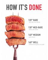 Termometro istantaneo Weber - Tascabile - immagine illustrativa sui gradi di cottura della bistecca